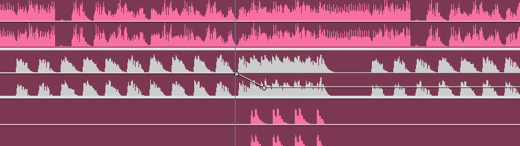 How Video Editors Can Increase Production Value Using Song Stems