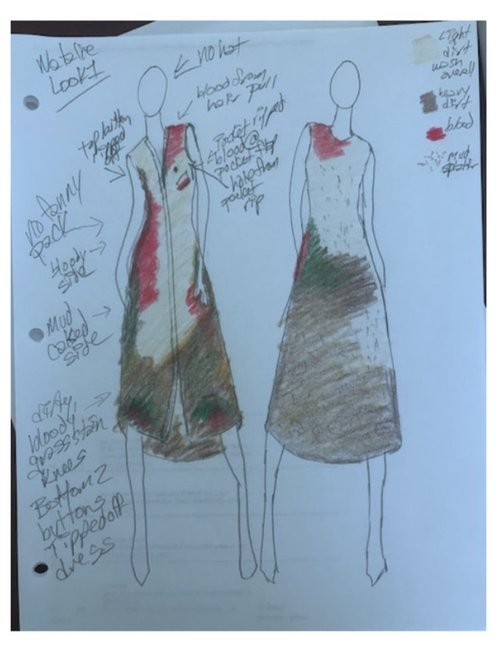 Costume Designer Ginger Martini on Production Prep and Post Process — Costume Design