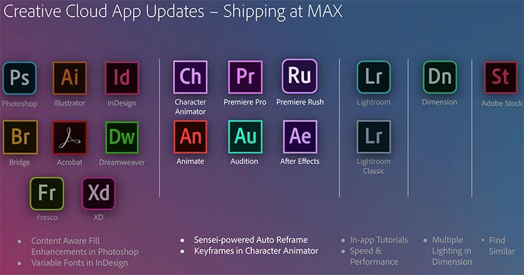 Creative Cloud Updates
