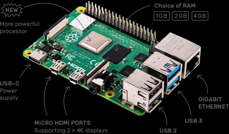What Can Video Editors Do with a Raspberry Pi? — Raspberry Pi 4 Model B