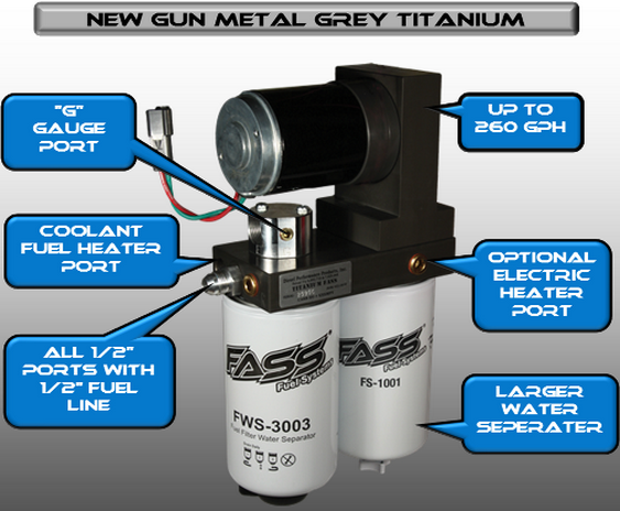 fass titanium series improvements