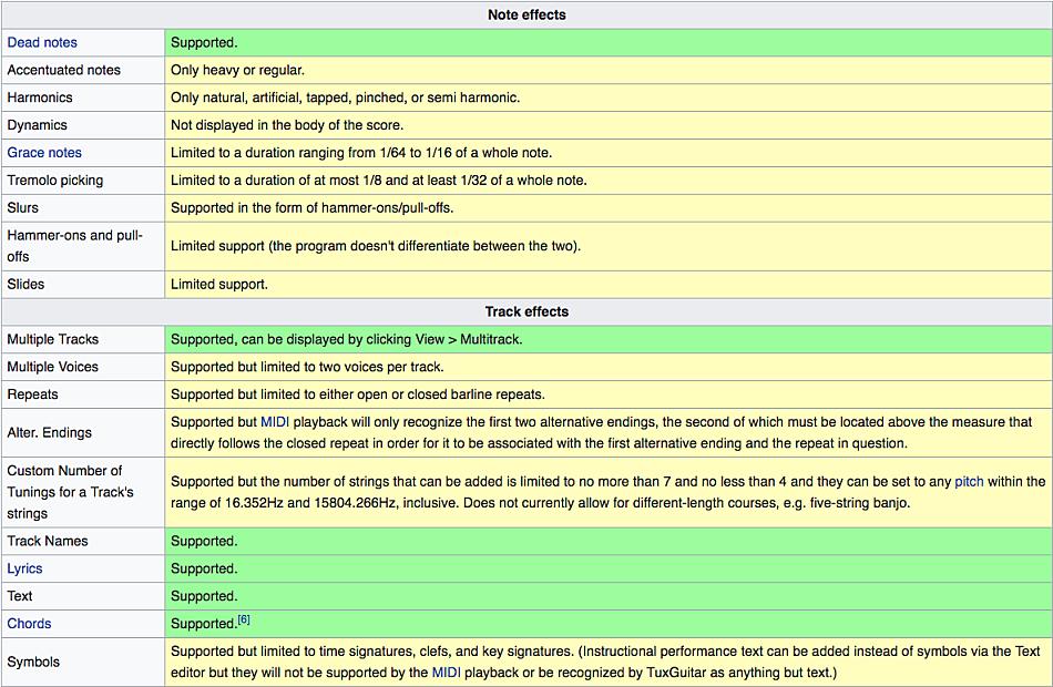 Guitar Warrior Composing Editing Software For Windows 7 8 10