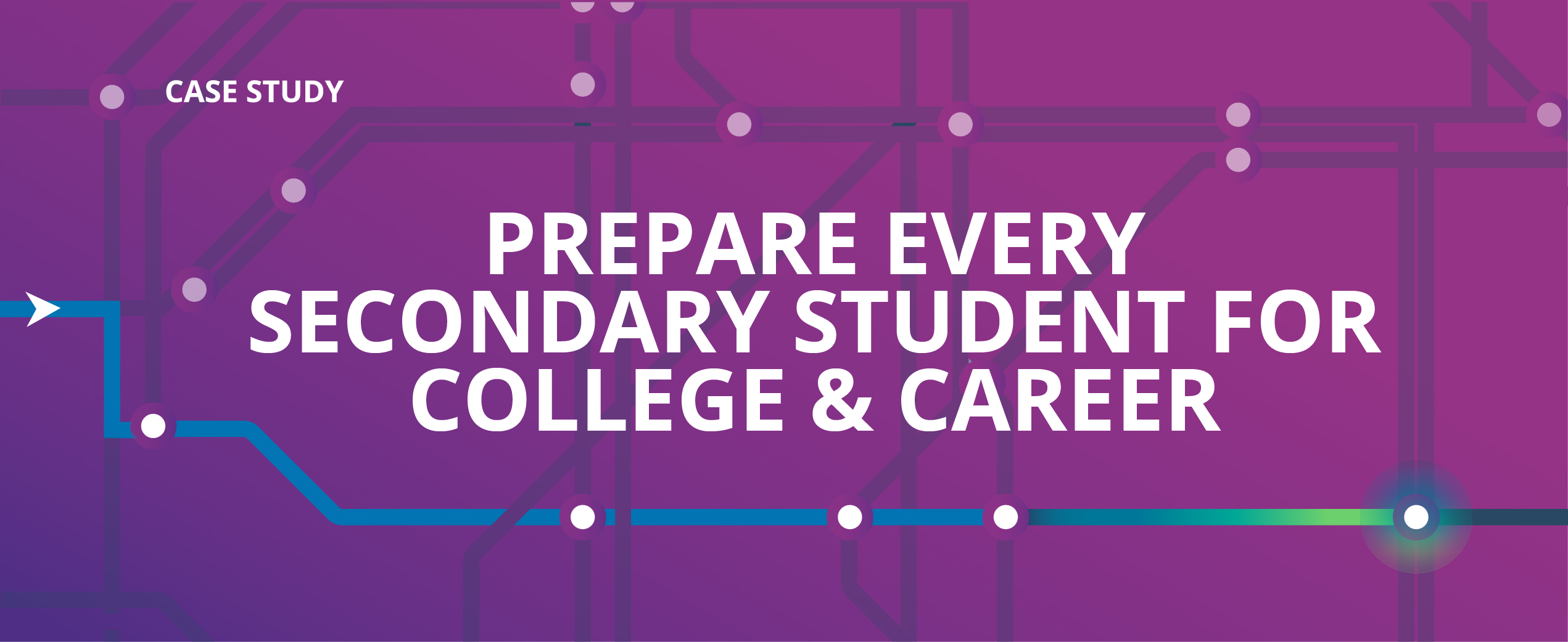 YouScience Aptitude Test Prepares Every Secondary Student for College and Career Readiness