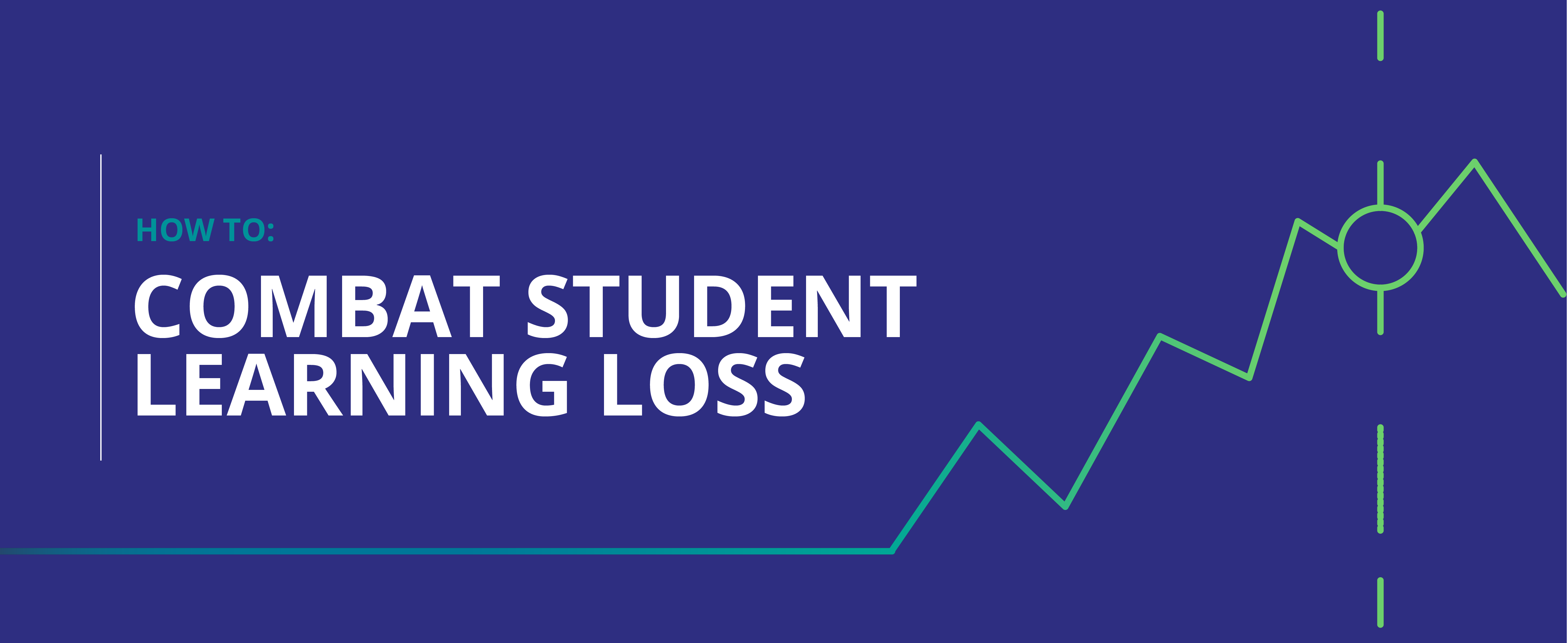 How to combat student learning loss with Precision Exams by YouScience