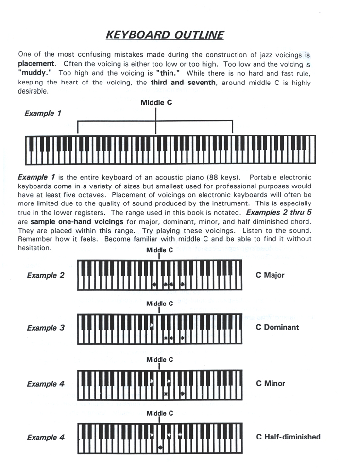 VOICINGS FOR JAZZ KEYBOARD PDF DOWNLOAD