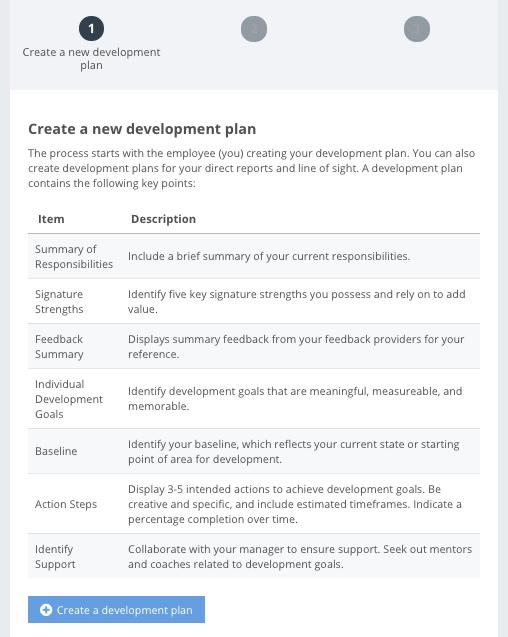 PeopleGoal – Employee Development Plan