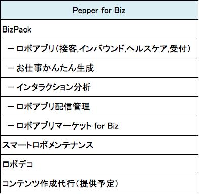 Pepper for Bizの機能