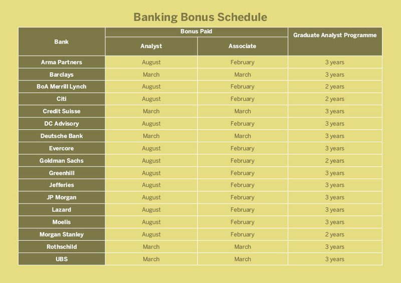 Banking Bonus Schedule September 2018
