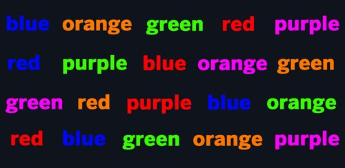 The Colour Stroop Test