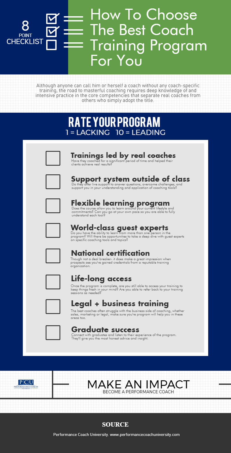 Selecting A Coaching Certification Becoming A Better Coach Through