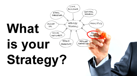 What Is a Market Campaign Strategy?