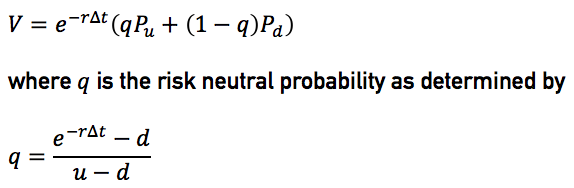 Pilihan binomial risk pricing risk probability