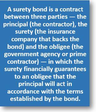permit bonds
