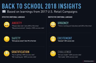 Back to school 2018 insights v2 01 %281%29