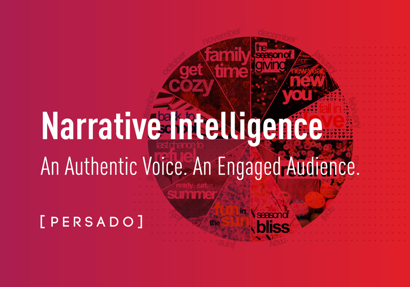 persado narrative intelligence