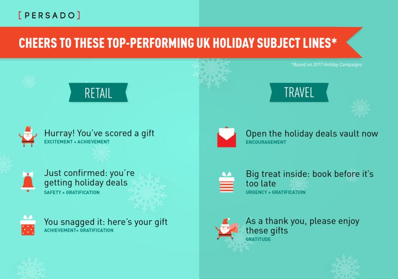 2018 holiday marketing insights uk