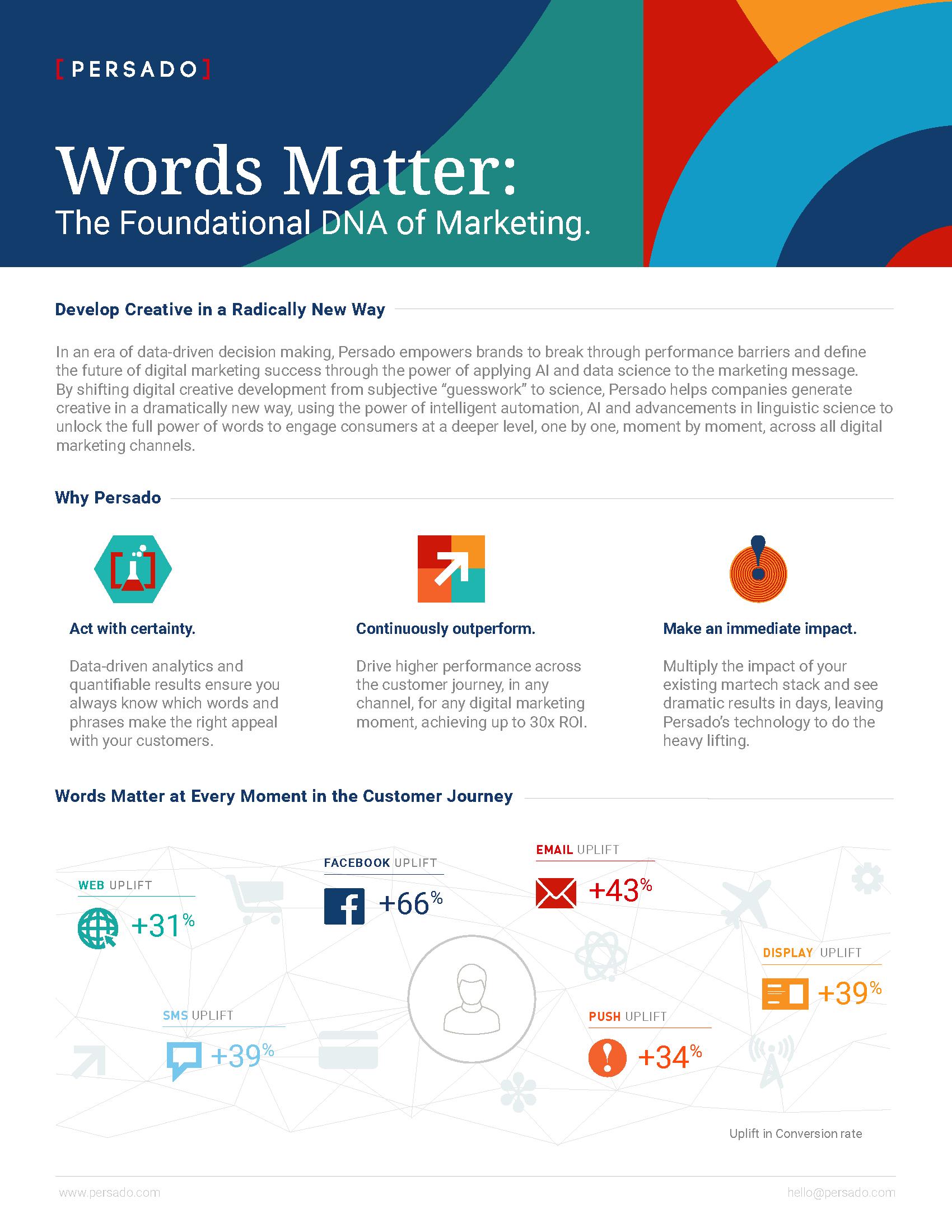 Words matter   persado general datasheet 2019 page 1