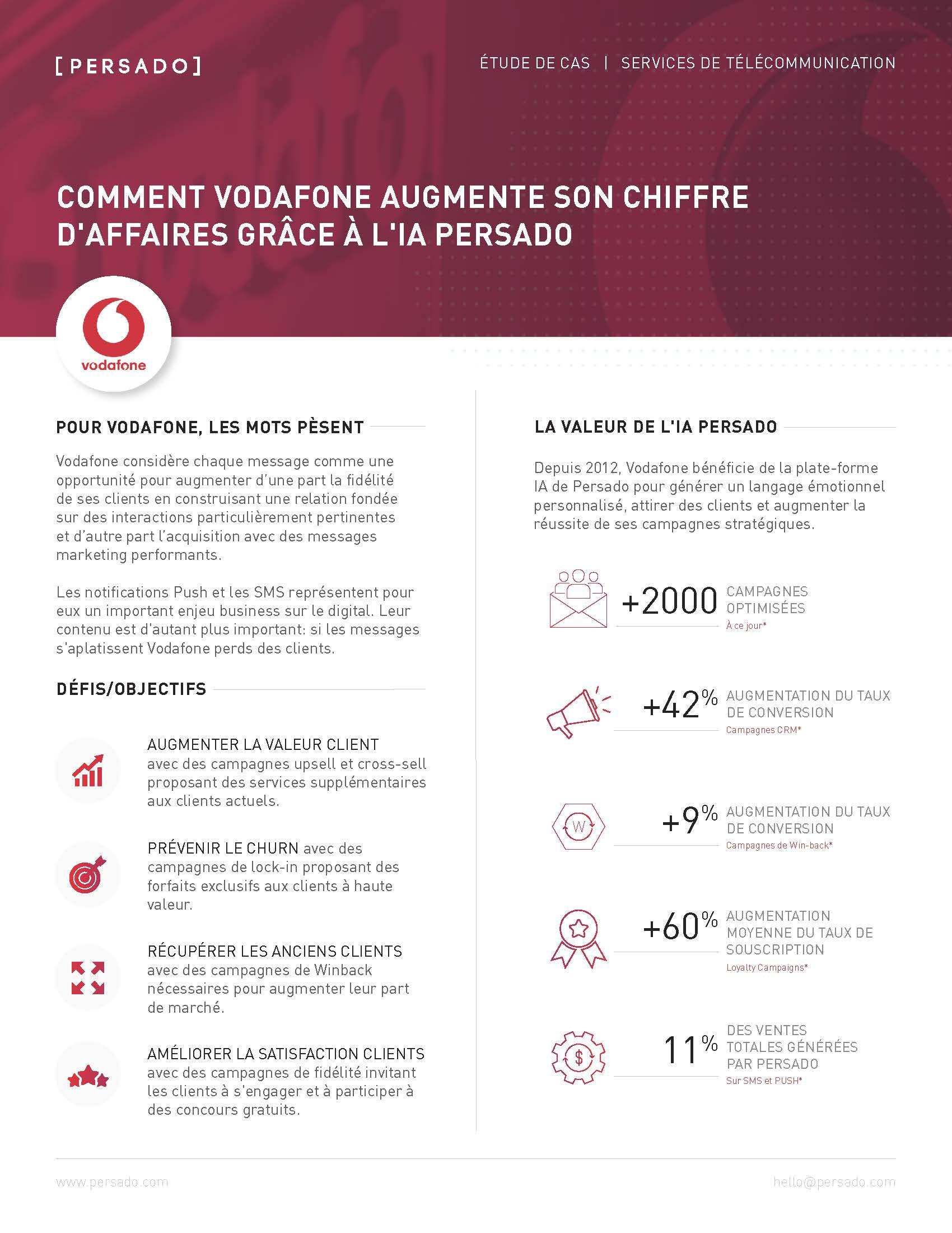 Vodafone francais cs