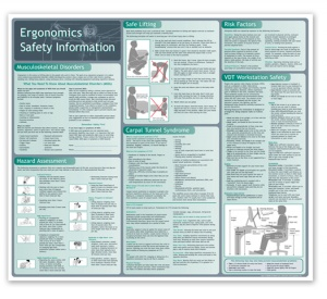 ergonomics-safety-poster-from-personnel-concepts