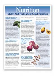 nutrition-wellness-poster