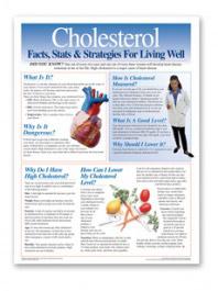 cholesterol-health-poster