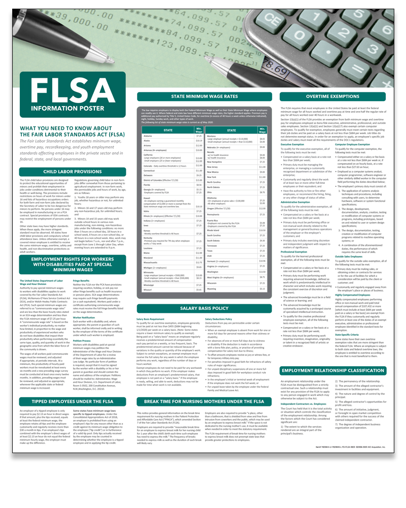 FLSA-compliance-poster-from-Personnel-Concepts