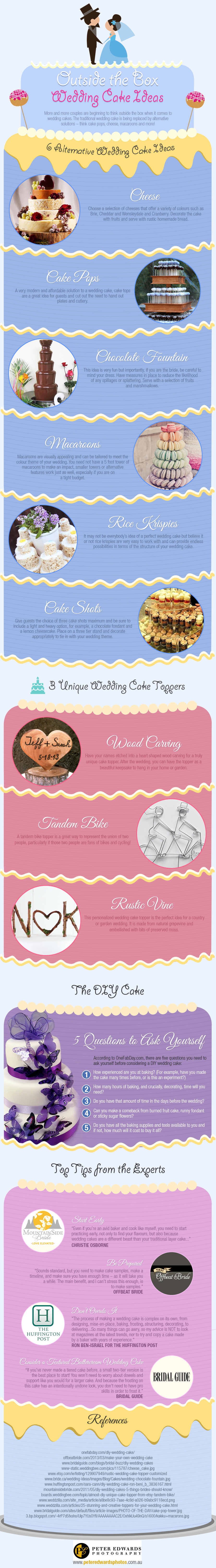 Outside the Box Wedding Cake Ideas Infographic