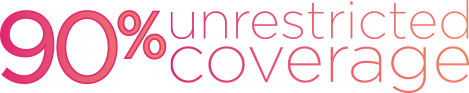 Over 90% unrestricted coverage for most commercially insured patients in the United States
