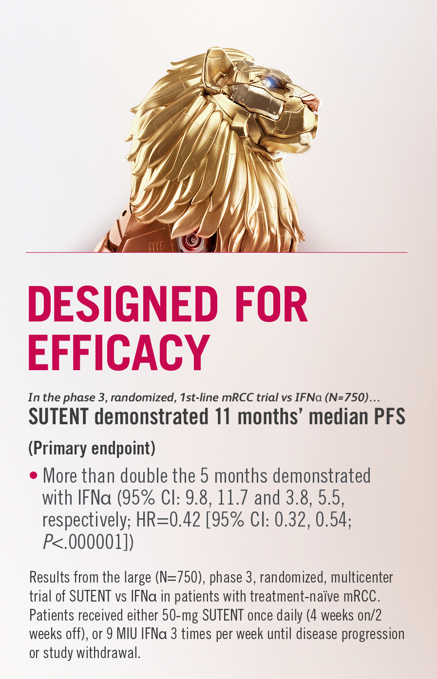 Efficacy Leaping Lion