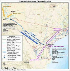 Gulf_Coast Express Pipeline