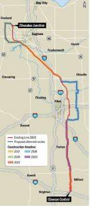 Saginaw Trail Pipeline