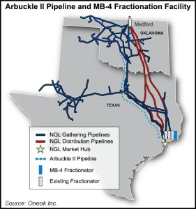 Arbuckle II Pipeline map