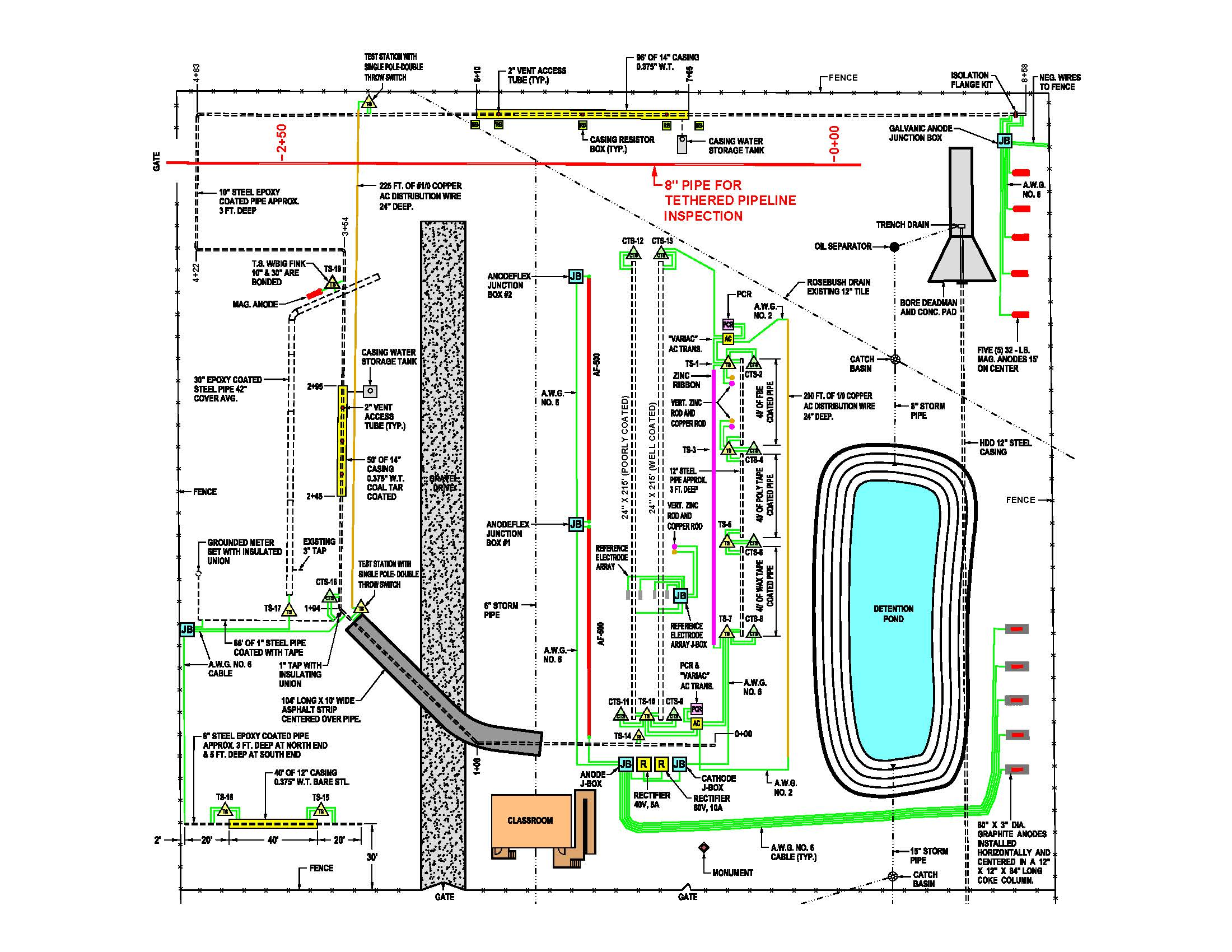 natural gas compressor station design. many pipeline facilities including compressor stations, regulator stations and pump stations/tank farm terminals have thousands of feet buried pipe that natural gas station design o