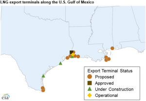 Source: U.S Energy Information Administration, based on Federal Energy Regulatory Commission