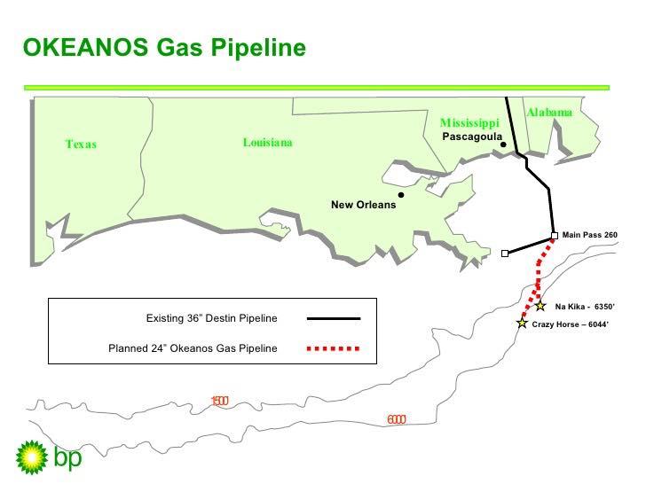okeanos_pipeline