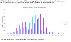 growthanalysis_3