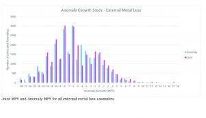 growthanalysis_4