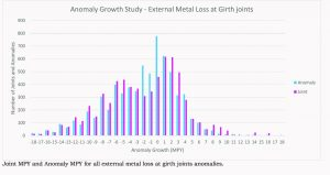 growthanalysis_5