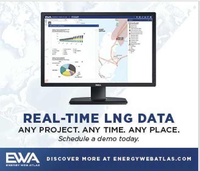 Energy Web Atlas