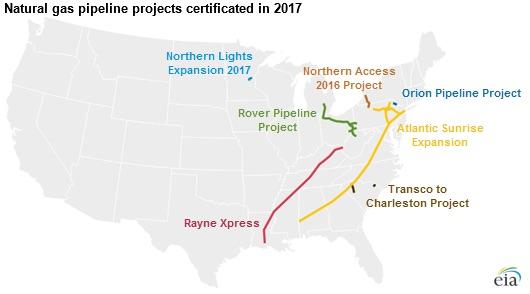 eia_pipelines