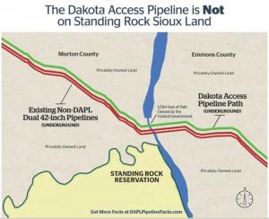 Dakota Access Jan 2018