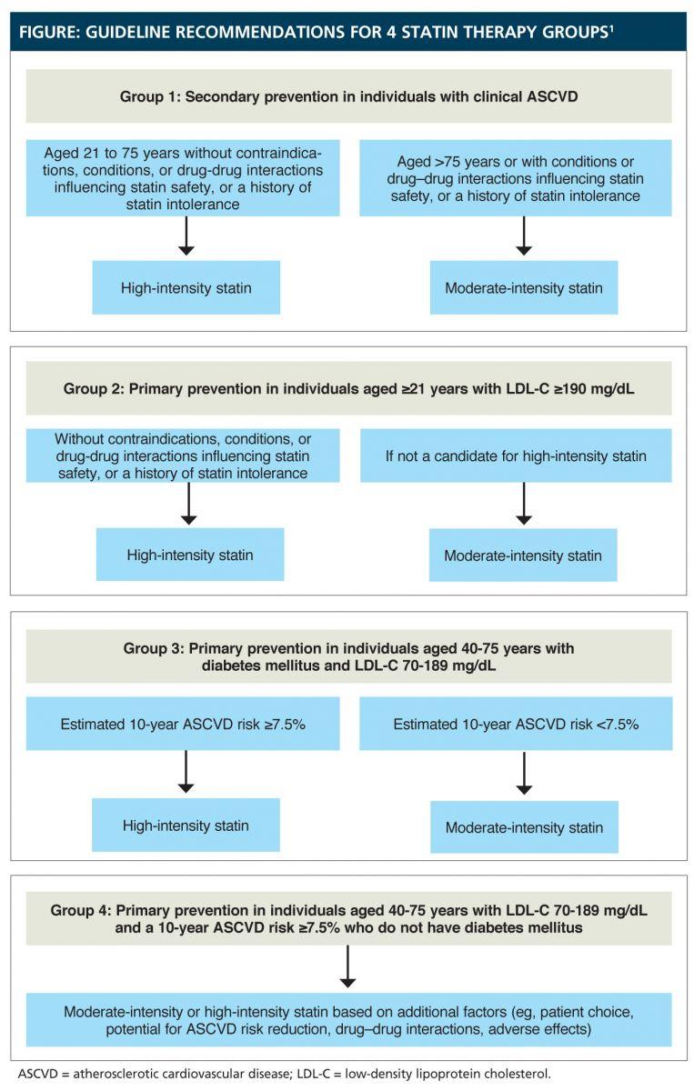epilepsy treatment guidelines 2014 pdf