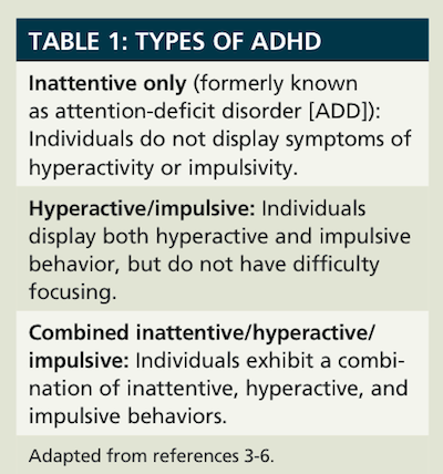 untreated adhd symptoms can persists through adulthood