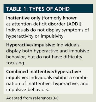 a.d.d. adult symptoms