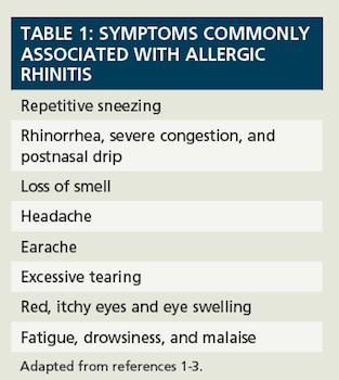 Allergic Rhinitis: Not Just a Seasonal Problem