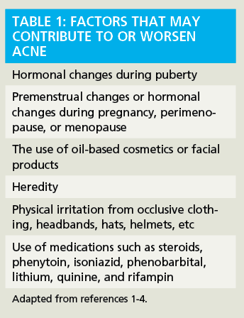 The Educated Patient Clearing Up Acne