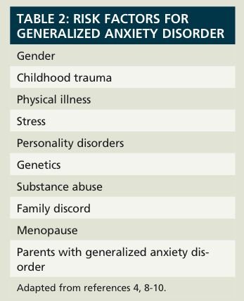 Anxiety Disorders: Real Disease, Real Treatment