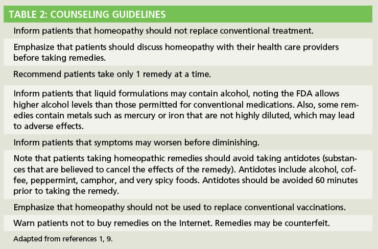 Pharmacists talking with patients: a guide to patient counseling.
