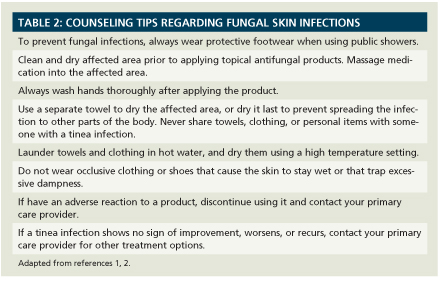 Fungal Skin Infections: Management, Treatment, and Prevention