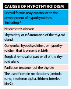 Hypothyroidism What Every Patient Needs To Know